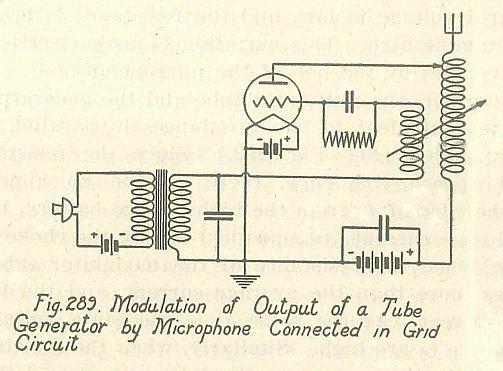 h_AM-transmitter_grid-modulation.jpg